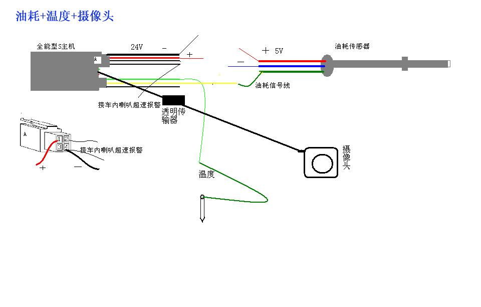 电脑usb摄像头接线图