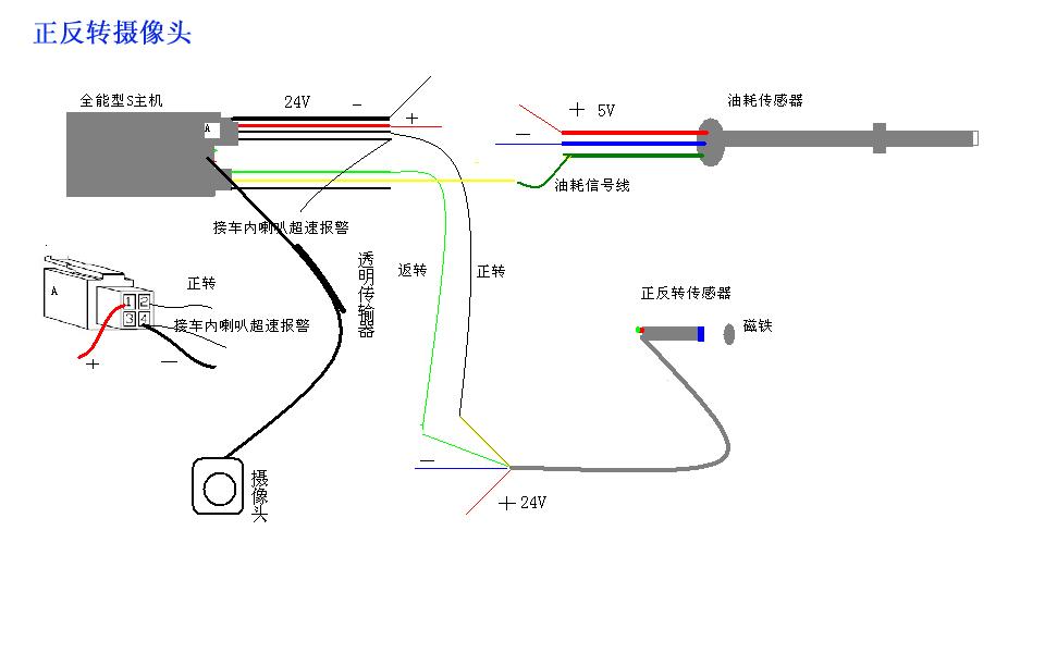 摄像头录像大师_首页 >> 常见问题   主题:天禾--正反转 摄像头接线图         问题类